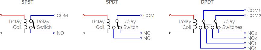 Relays Meccontrol