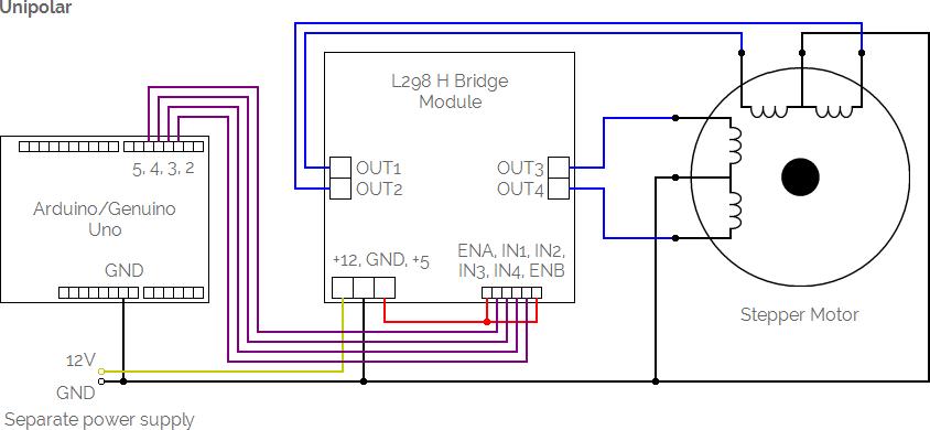 Stepper motors meccontrol for Stepper motor control software
